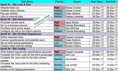 agile software development plan template agile project planning 6 project plan templates free