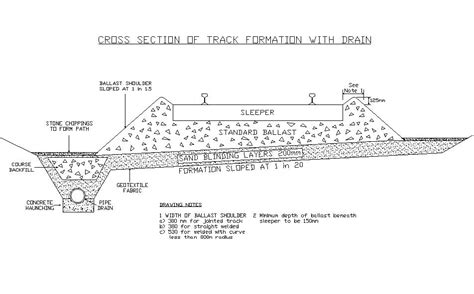 track layout definition trackbed definition what is