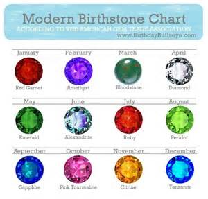 what color is june birthstone modern birthstone color chart modern birthstone list