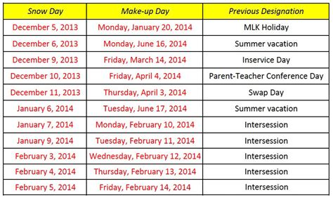 Bentonville School Calendar Fayetteville Schools Closed Wednesday Feb 5