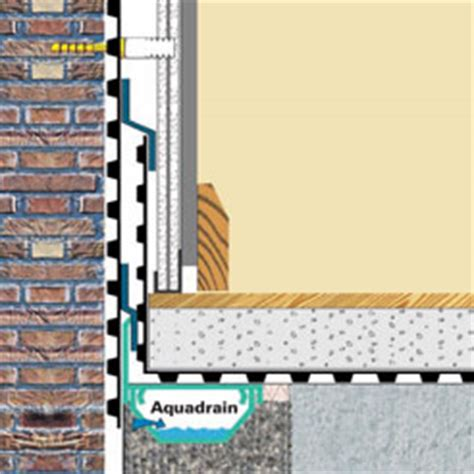 basement drainage channel aquadrain used in basement in conjunction with cavity drainage membrane