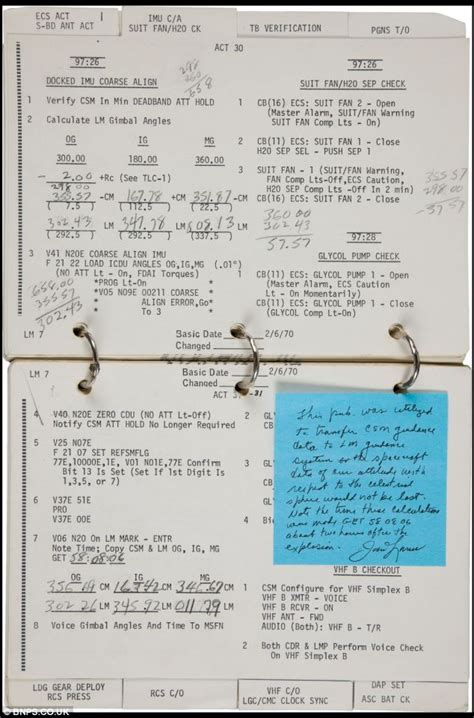 Apollo 13 Essay by Historic Written Notes That Saved Stricken Apollo 13 Crew From Certain Put Up For