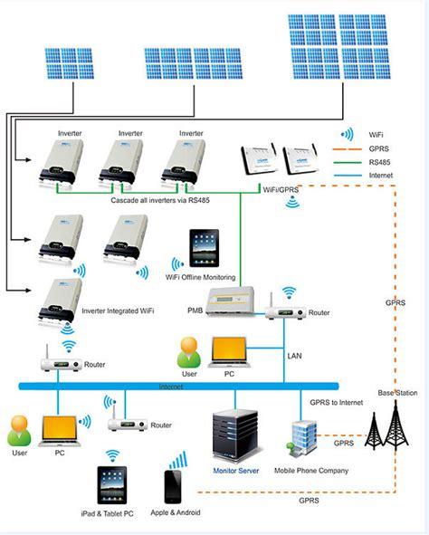 asp net workflow designer miit us asp net workflow designer filmconvert workflow