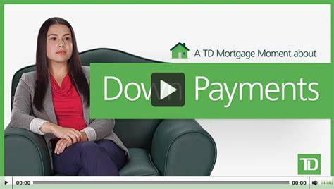 Td Canada Trust House Insurance 28 Images Locations Bedford Dartmouth Halifax City