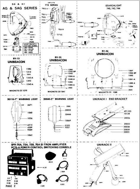 Part Time Mba From H1 To F1 parts sheet s6 h1 f1 772 rv pdf copy