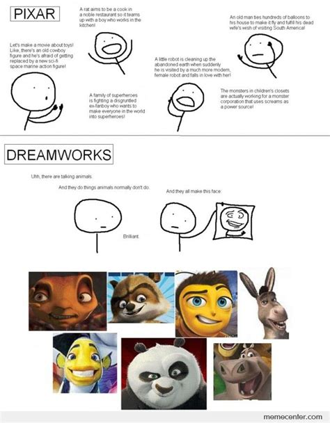 Pixar Meme - pixar vs dreamworks by ben meme center