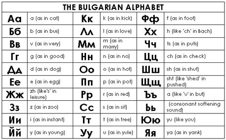 printable ukrainian alphabet bulgarische 220 bersetzung bulgarisch voll service