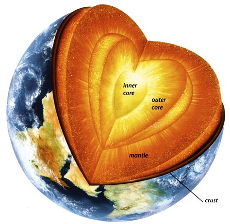 cross section of earth earth cross section cross section pinterest we