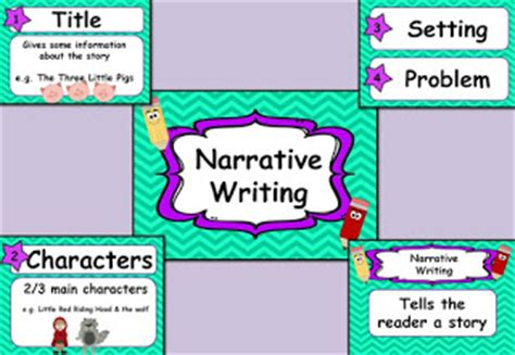 Steps To Write A Narrative Essay by Ms Forde S Classroom Steps Writing Narrative Writing