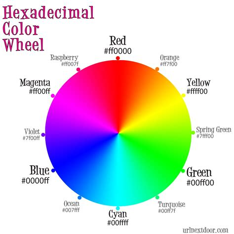 web color wheel hexadecimal color wheel work rgb color wheel rgb