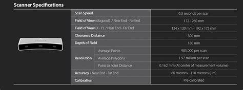 geomagic design x graphics card geomagic capture 3d scanner