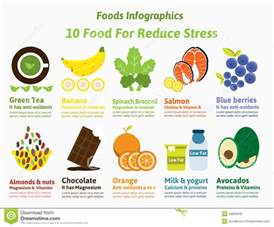 10 food for reduce stress stock vector image 43930942