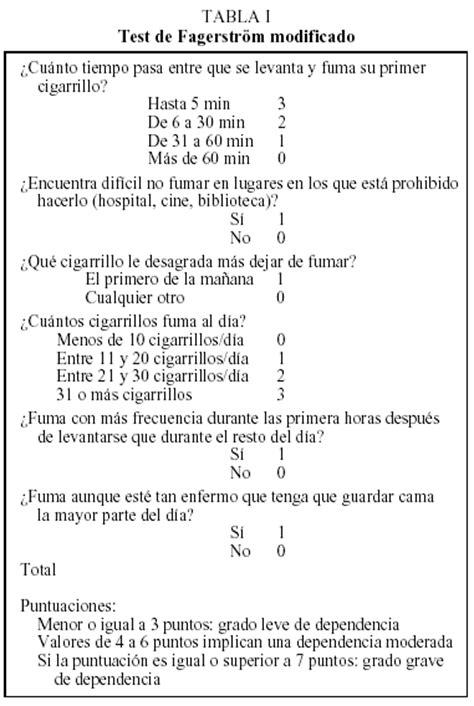 test di fagerstr m farmacia lluis dejar de fumar y otros buenos prop 243 sitos