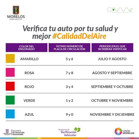 Calendario Verificacion Vehicular Calendario Verificaci 243 N Vehicular Secretar 237 A De