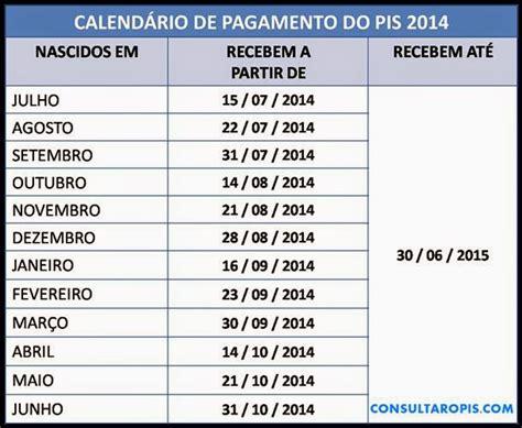 Calendã Pis 2015 Caixa Confira O Calend 225 Para Receber Pis Pasep 2014 2015 Leia