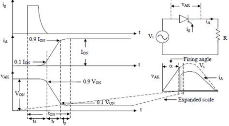 characteristics  thyristor electronics tutorial