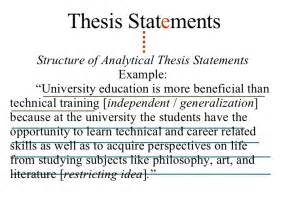 Thesis Statement For Essay by Examples Of Thesis Statements Alisen Berde