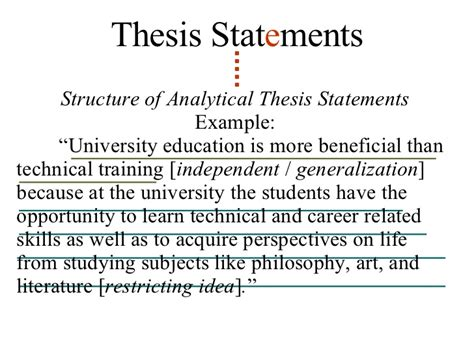 examples  thesis statements alisen berde