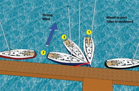 sailboat in wind how to dock a sailboat in heavy wind sailing blog by