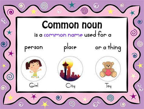 is room a concrete noun difference between common and proper nouns with exles