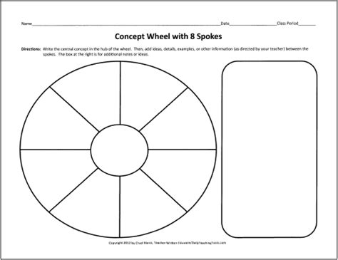 concept pattern organizer exles free graphic organizers for teaching writing