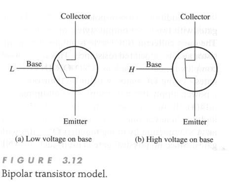 bipolar transistor high frequency model designing bipolar transistor radio frequency integrated circuits 28 images bipolar