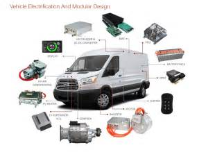 Electric Car Conversion Companies California Ford Transit Electric Conversion Kit Result Of Partnership