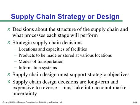 Of Houston Downtown Mba Supply Chain by Mohamed Attia Mba Supply Chain