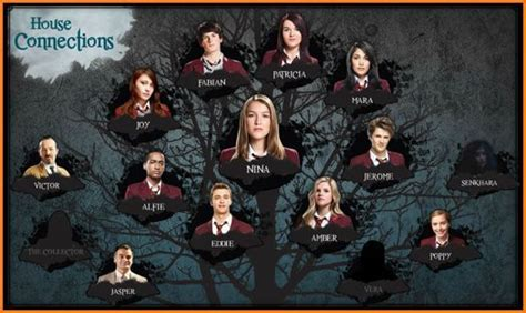 house of anubis season 2 season 2 cast house of anubis pinterest seasons season premiere and season 2