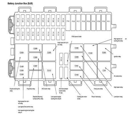 2000 ford focus zts engine diagram ford focus zetec engine