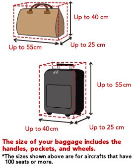 United Airlines Luggage Size Requirements by Volaris Check In