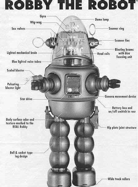 film robbie robot robby the robot planets films and tvs