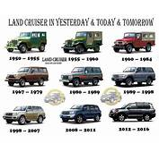 Is This The 2017 Toyota Land Cruiser  Car Wallpapers