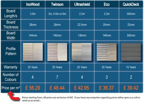 Composite Decking Comparison Reviews by Composite Decking Ratings Newsonair Org
