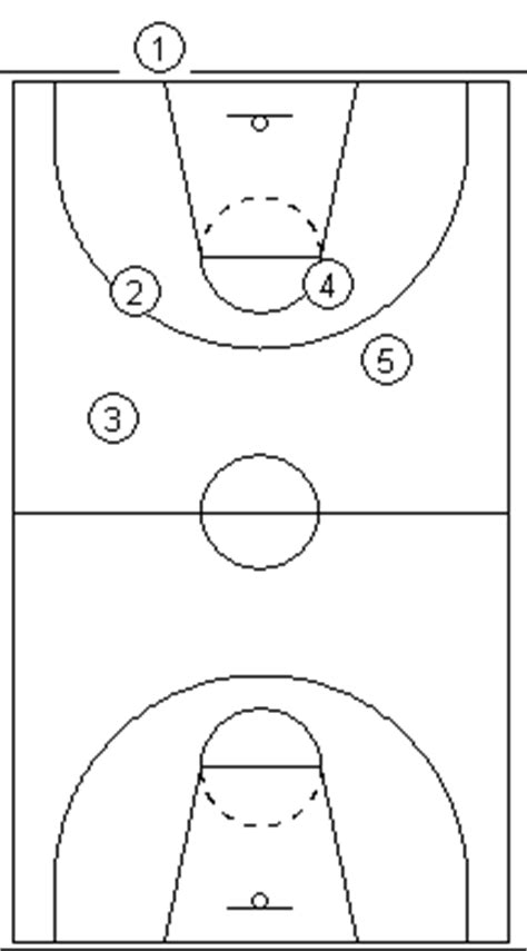 triangle offense pattern basketball offence patterns free patterns