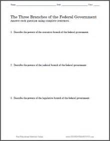Us Government Essay by Click Here To Print