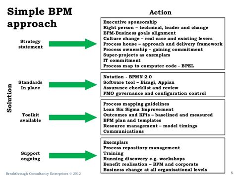 business process definition template framework for a business process management competency centre
