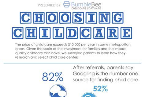 15 child care marketing ideas brandongaille