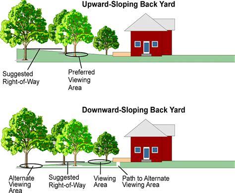 backyard slopes away from house backyard slopes away from house front yard view