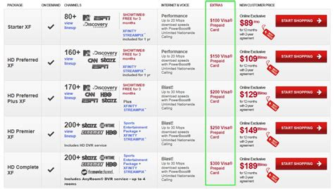 comcast home phone plans comcast bundle packages cable internet 2014 autos post