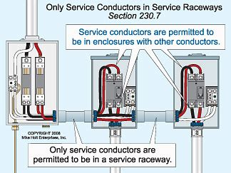 electrical box maximum conductors electrical services part 1 understanding requirements for conductors supplying your service