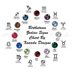 pisces birthstone color the world s catalog of ideas