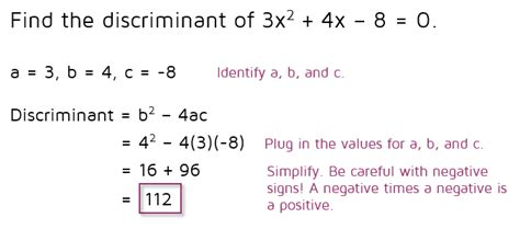 the discriminant kate s math lessons