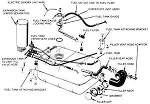 96 lt1 cooling system diagram 96 free engine image for