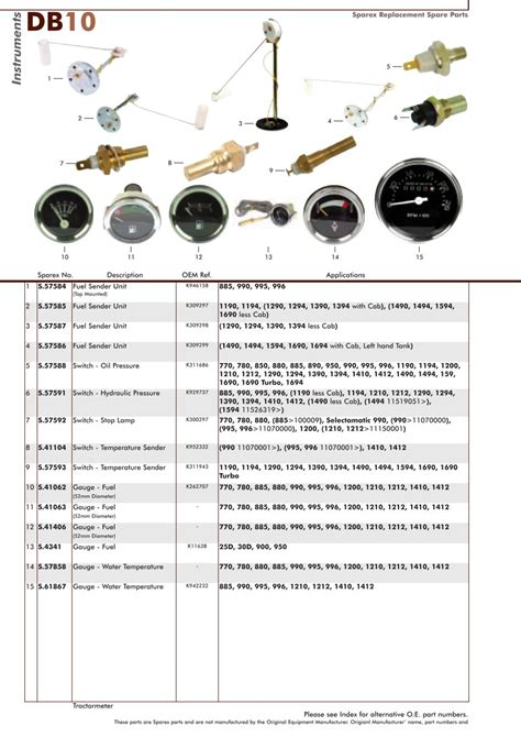 david brown electrics instruments page 62 sparex