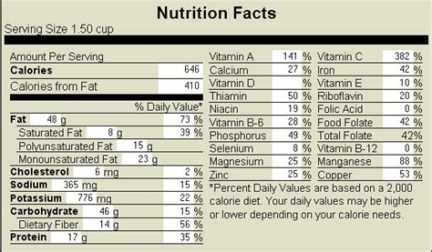 nutrition label reversing diabetes 2 page 2