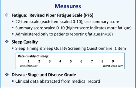 sleep quality assessment hcv new drugs poster quot fatigue cognitive function and
