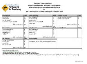 Academic Plan Template by Sle Academic Plans