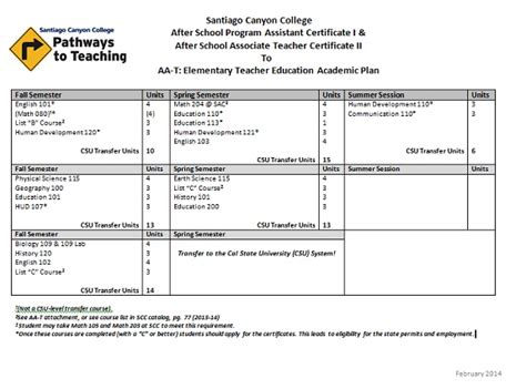 academic plan template sle academic plans