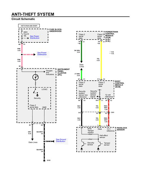 anti lock wiring diagram 2004 chevy best site wiring harness repair guides anti theft system 2004 anti theft system 2004 autozone